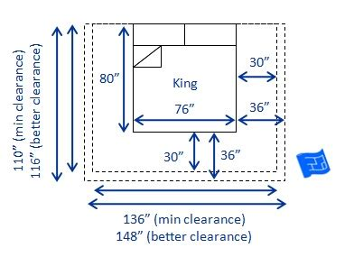 king bed dimensions bed sizes and space around the bed