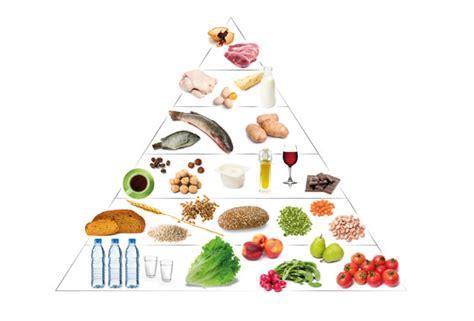 la piramide alimentare casa di vita