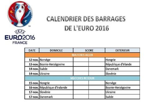 Calendrier Can 2015 Qualification Calendrier Can 2015 Guinee Search Results Calendar 2015