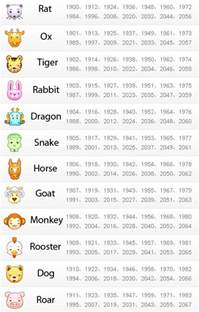 chinese zodiac years new calendar template site