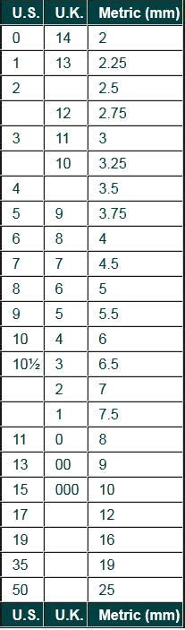 conversion table for knitting needle sizes knitting needle size conversion chart in metric uk canada