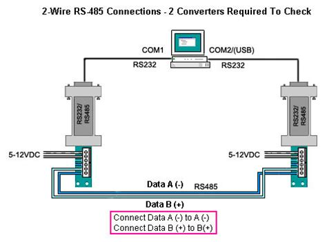 rs485 communication port pc serial port to rs485 zip firm s diary