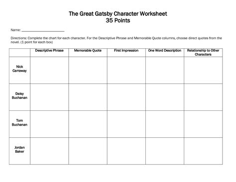 themes in the great gatsby worksheet worksheets for great gatsby the great gatsby character