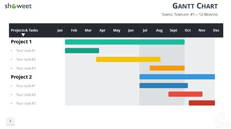 Gantt Charts And Project Timelines For Powerpoint Template Chart Powerpoint