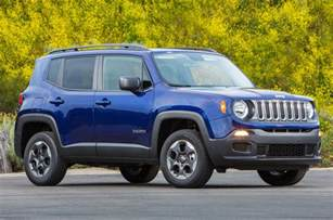Jeep Renegade 4x4 2017 Jeep Renegade Sport 4x4 Review Term Arrival