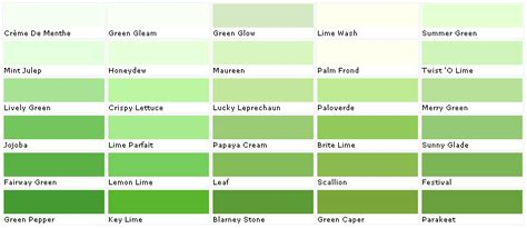 green paint swatches lime green paint swatch www imgkid the image kid