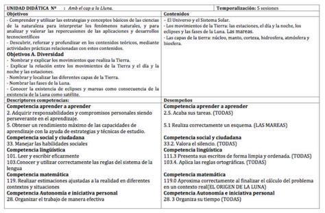 ejemplos unidades didacticas primaria manos a la obra unidad did 193 ctica