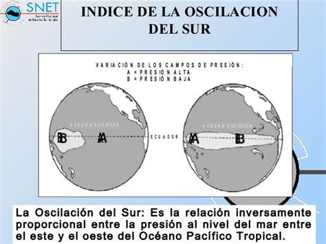 oscilacion sur fen 243 meno de el ni 241 o oscilaci 243 n de sur snet