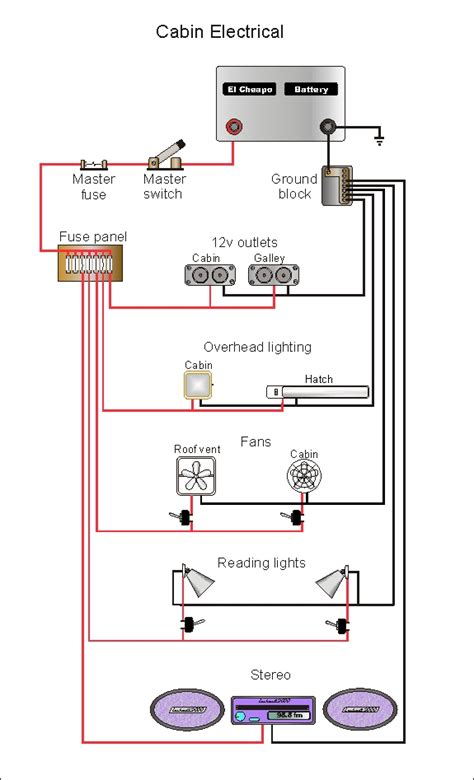 enclosed trailer wiring diagram get free image about