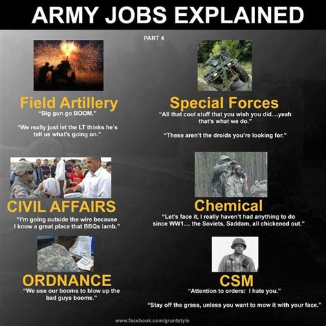 Memes Explained - army jobs on pinterest ex army jobs navy enlistment and