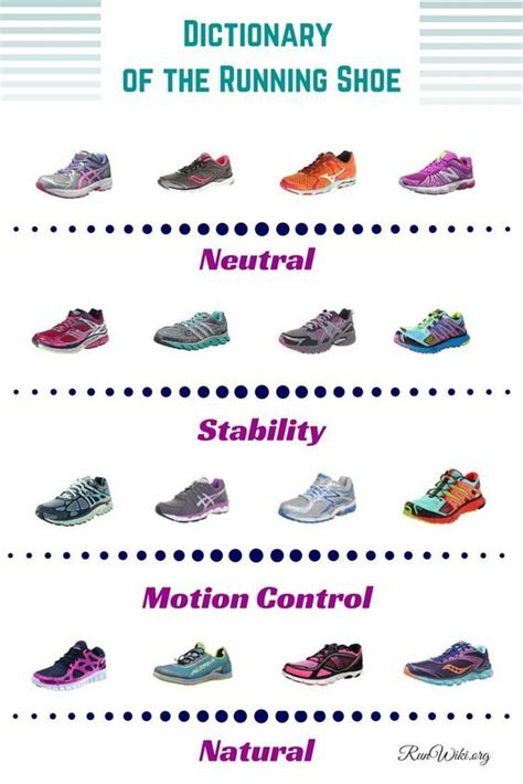 how to what type of running shoe you need the world s catalog of ideas