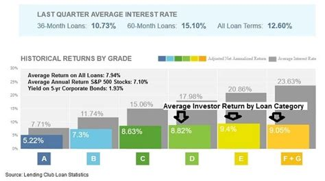 best investment investor s guide to the best investments for 2017