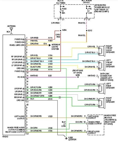 2002 dodge ram 1500 wiring diagram wiring diagram and