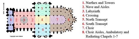cathedral diagram