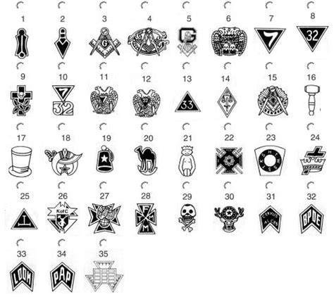 billiken meaning masonic jewelry faq jewelers