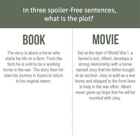 Great Gatsby And Book Comparison Essay by Books Vs Compare And Contrast Essay Reportd24 Web Fc2