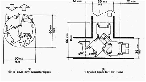 Free Australian House Designs And Floor Plans by Fig 3 Wheelchair Turning Space