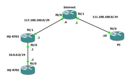 cisco network address translation tutorial how to configure nat on cisco router tech space kh