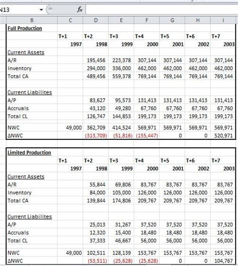 capital budgeting excel format capital expenditure budget template excel capital