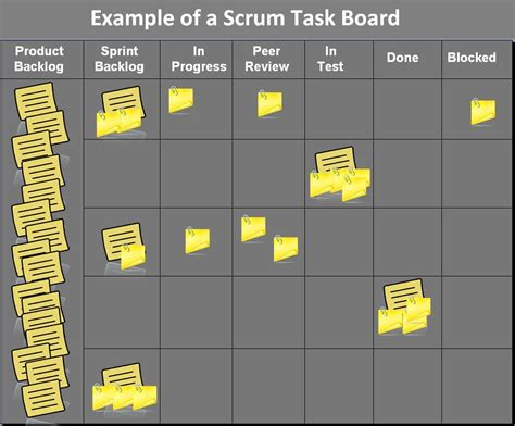 image gallery scrum table
