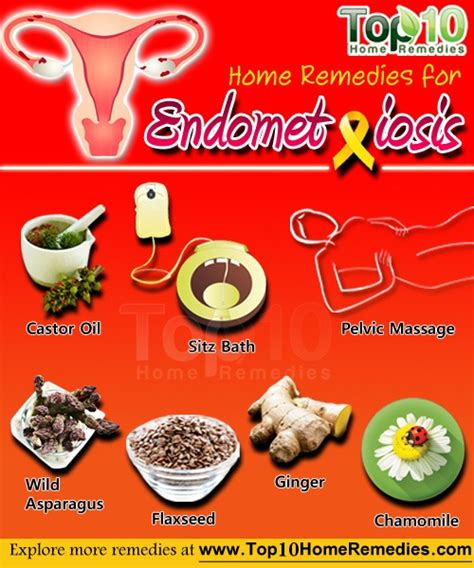 best treatment for endometriosis home remedies for endometriosis top 10 home remedies