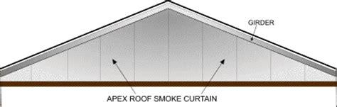 Apex Roof Construction Roof Apex