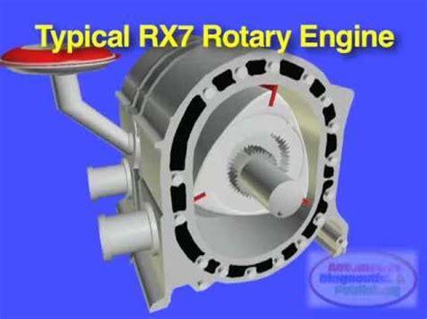 mazda rx rotary engine basics youtube