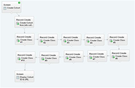 visual workflows visual workflow incrementing dates within a visualflow