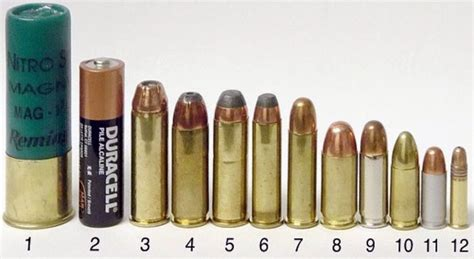Ammo And Gun Collector Ammo Cartridge Comparison Pistol Ammunition Chart Comparison Ammo And Gun