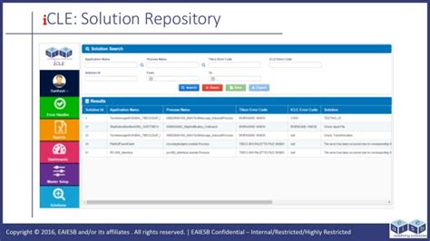 repository pattern exception handling tibco intelligent common logging and exception handling icle