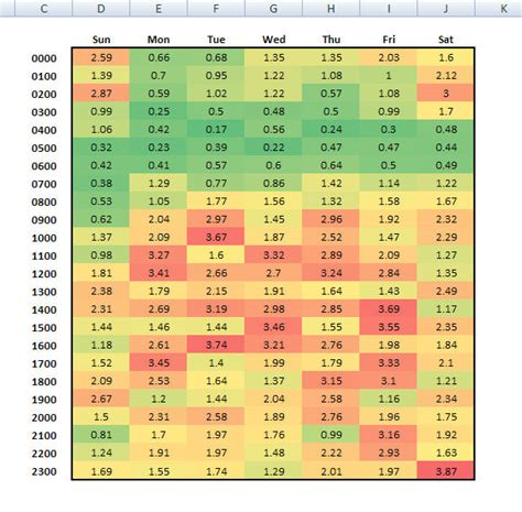 excel heat map template heat map excel template calendar template excel