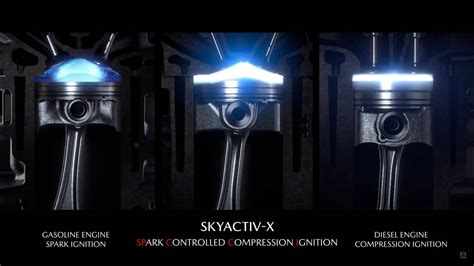 Skyactiv X this shows exactly how mazda s revolutionary new