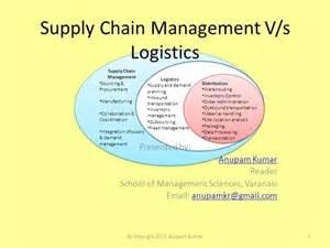 logistics vs supply chain management authorstream