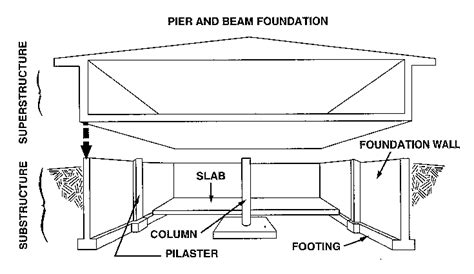 Charming Contemporary Post And Beam House Plans #6: Fig57.gif