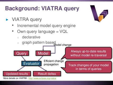 pattern query language v for visualization viatra finally goes graphical thanks