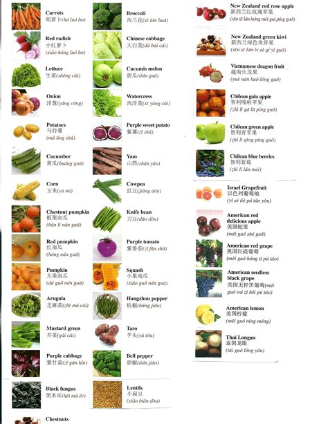 vegetables names japanese fruit names list search engine at search