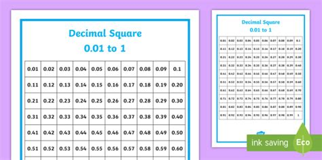 teaching decimals   hundredths number square
