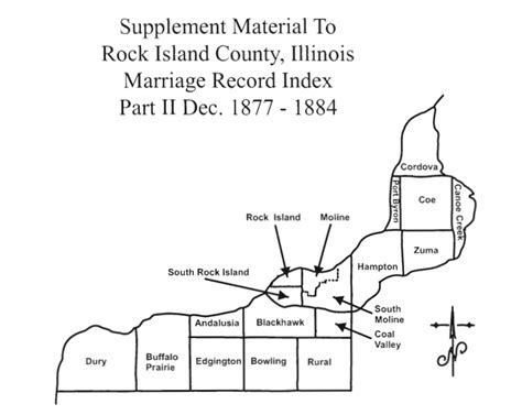 Rock County Records Rock Island County Supplement To Marriage Records Part Ii Dec 1877 1884