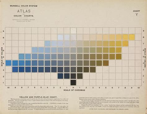 1000 ideas about munsell color system on color wheel design paint colour charts