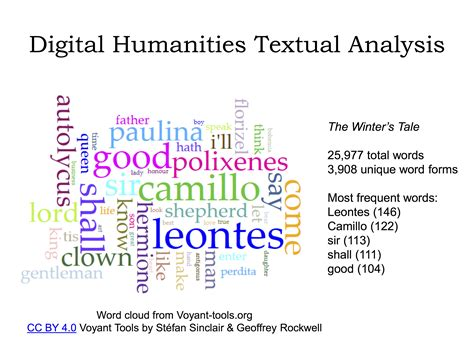 theme definition yourdictionary what is meant by the word humanities thesisfinance web