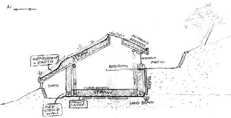 hobbit house floor plans lotus grove woodland homes