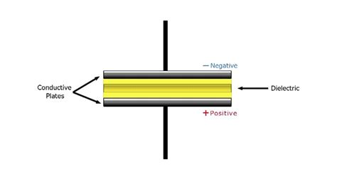 how a capacitor stores energy how capacitors store energy a galcotv tech tip