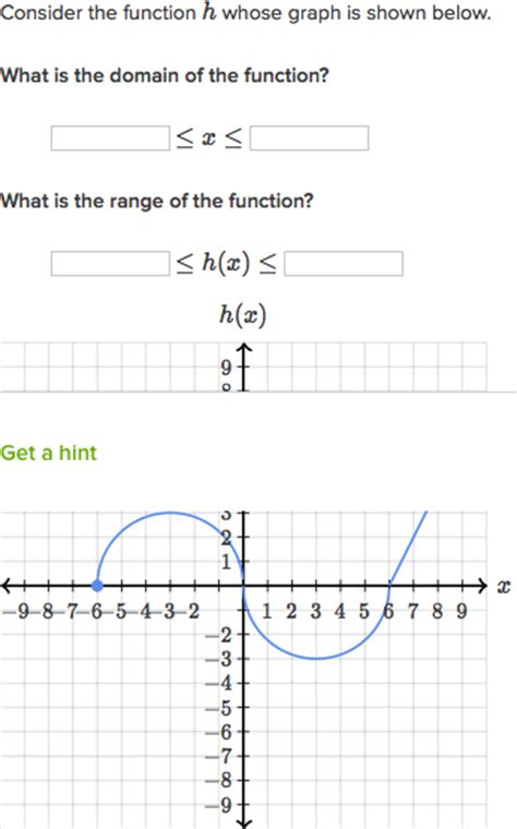 finding the domain and range of a function worksheet khan academy resources 8 f a 1 lumos learning