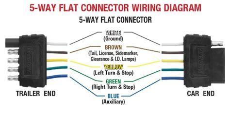 flat  car  trailer  wiring harness hitch warehouse