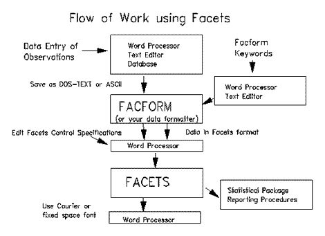 Facets Of Essay by Essay Analysis Bernoulli