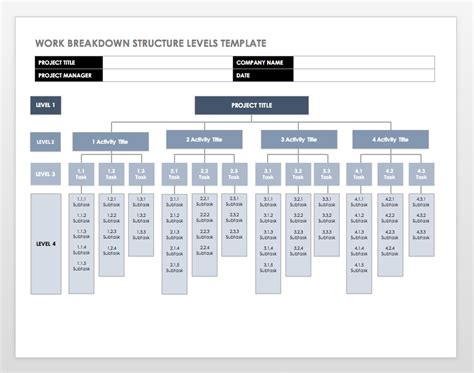 Free Work Breakdown Structure Templates Smartsheet Work Breakdown Structure Template Word