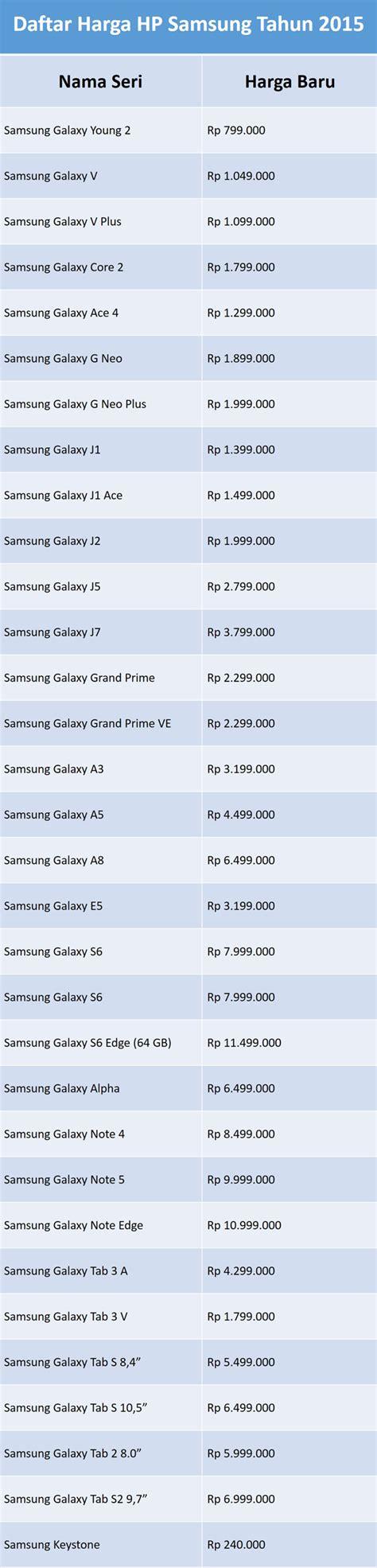 Harga Di Indonesia daftar harga hp samsung tahun 2015 di indonesia gadgetren