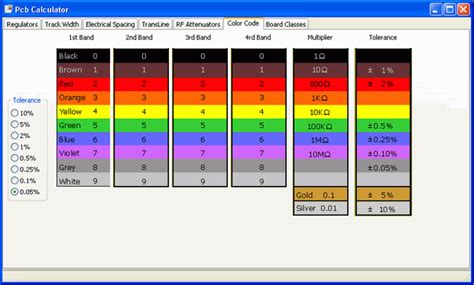 resistor color chart wiki pcb calculator 2014 hairstylegalleries