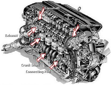 how does a cars engine work 1998 isuzu amigo security system how a car engine works