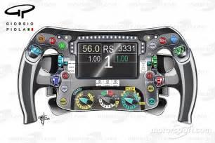 Steering Wheel Pc F1 Technique Les Secrets Du Volant Mercedes Motorsport